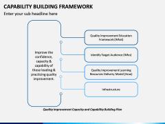 Capability Building PPT Slide 11