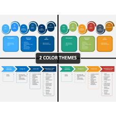 Evolution of HR PPT Cover Slide