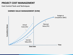 Project Cost Management PPT Slide 9