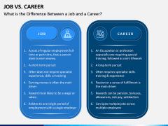 Job Vs Career PPT Slide 2