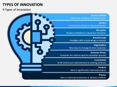 Types of Innovation PPT Slide 1