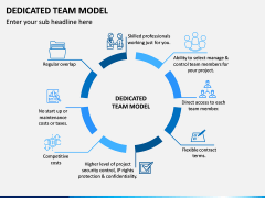 Dedicated Team Model PPT Slide 2