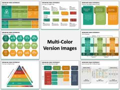 Minimum Viable Experience PPT Multicolor Combined