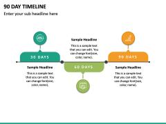 90 Day Timeline PPT Slide 5