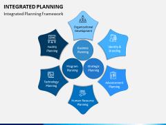Integrated Planning PPT Slide 8