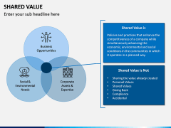 Shared Value PPT Slide 2