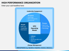 High Performance Organization PPT Slide 4