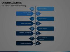 Career Coaching Animated Presentation - SketchBubble