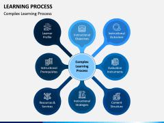 Learning Process PPT Slide 5