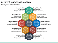 Beehive (Honeycomb) Diagram PPT Slide 3