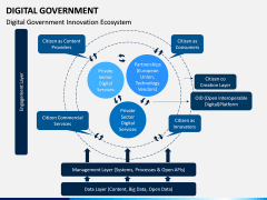 Digital Government PPT Slide 7