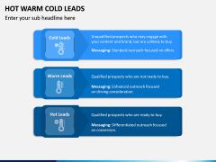 Hot Warm Cold Leads PPT Slide 2