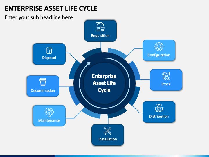 Enterprise Asset Life Cycle PPT Slide 1