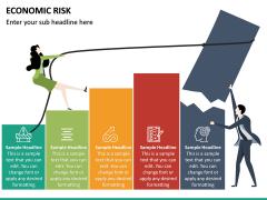Economic Risk PPT Slide 4