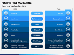 Push Vs Pull Marketing PPT Slide 1