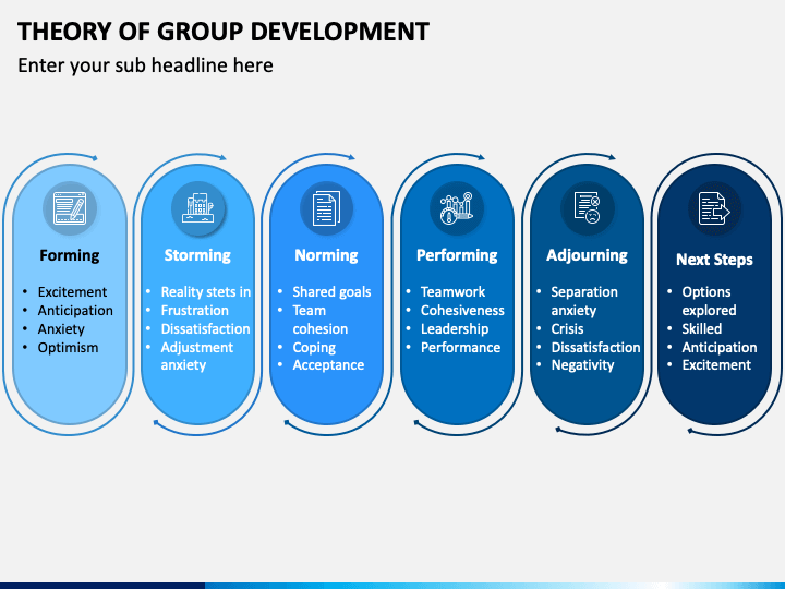 Theory Of Group Development PPT Slide 1