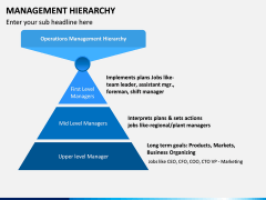 Management Hierarchy PPT Slide 6