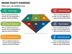Brand Equity Diamond PPT Slide 4