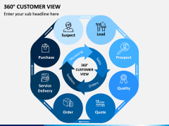 360 Customer View PPT Slide 6