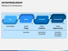 Entrepreneurship PPT Slide 2