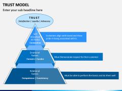 Trust Model PPT Slide 4