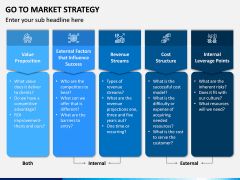 Go To Market Strategy PPT Slide 11