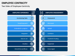 Employee Centricity PPT Slide 2