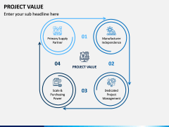Project Value PPT Slide 1