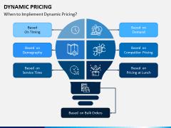 Dynamic Pricing PPT Slide 5