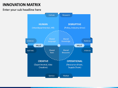 Innovation Matrix PPT Slide 1