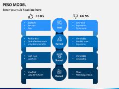 PESO Model PPT Slide 5