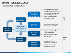 Marketing Excellence PPT Slide 3
