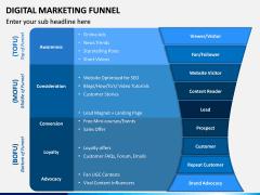 Digital Marketing Funnel PPT Slide 1