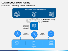 Continuous Monitoring PPT Slide 8