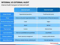 Internal Vs External Audit PPT Slide 2