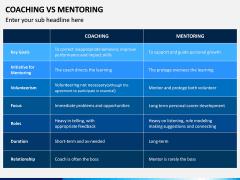 Coaching Vs Mentoring PPT Slide 6