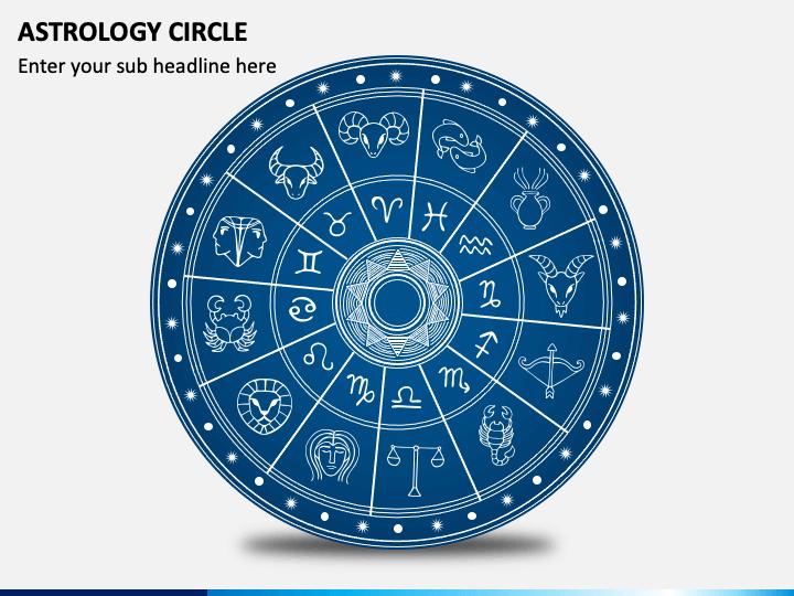 Astrology Circle PPT Slide 1