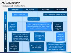 Agile Roadmap PPT Slide 2
