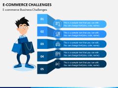 eCommerce Challenges PPT Slide 7
