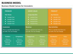Business Model PPT Slide 14