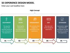 5E Experience Design Model PPT Slide 2