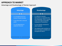 Approach to Market PPT Slide 9