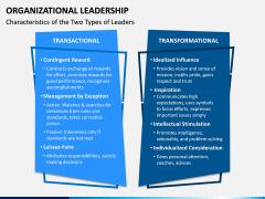Organizational Leadership PPT Slide 7