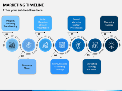 Marketing Timeline PPT Slide 3