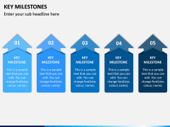 Key Milestones PPT Slide 8