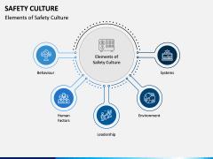 Safety Culture PPT Slide 2
