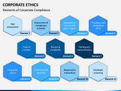 Corporate Ethics PPT slide 8