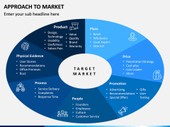 Approach to Market PPT Slide 1