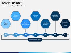 Innovation Loop PPT Slide 1