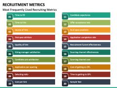 Recruitment Metrics PPT Slide 2